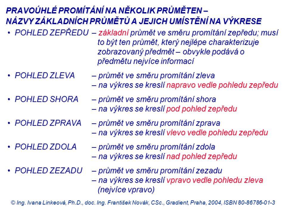 © Ing. Ivana Linkeová, Ph.D., doc. Ing. František Novák, CSc., Gradient, Praha, 2004, ISBN 80-86786-01-3 PRAVOÚHLÉ PROMÍTÁNÍ NA NĚKOLIK PRŮMĚTEN – NÁZ