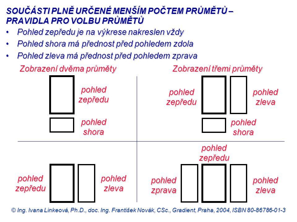 © Ing. Ivana Linkeová, Ph.D., doc. Ing. František Novák, CSc., Gradient, Praha, 2004, ISBN 80-86786-01-3 pohled zepředu pohled shora pohled zepředu po