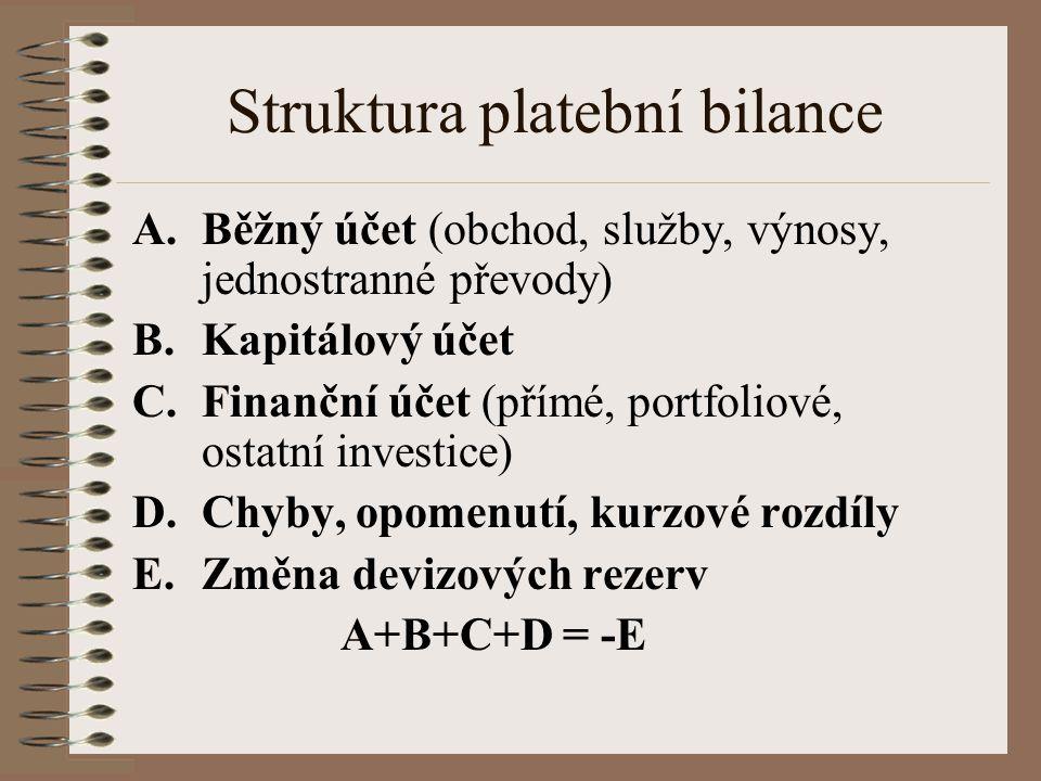 Platební bilance jeden z nejdůležitějších dokumentů CB informující o vývoji věřitelské či dlužnické pozice země vůči zahraničí podává systematický pře