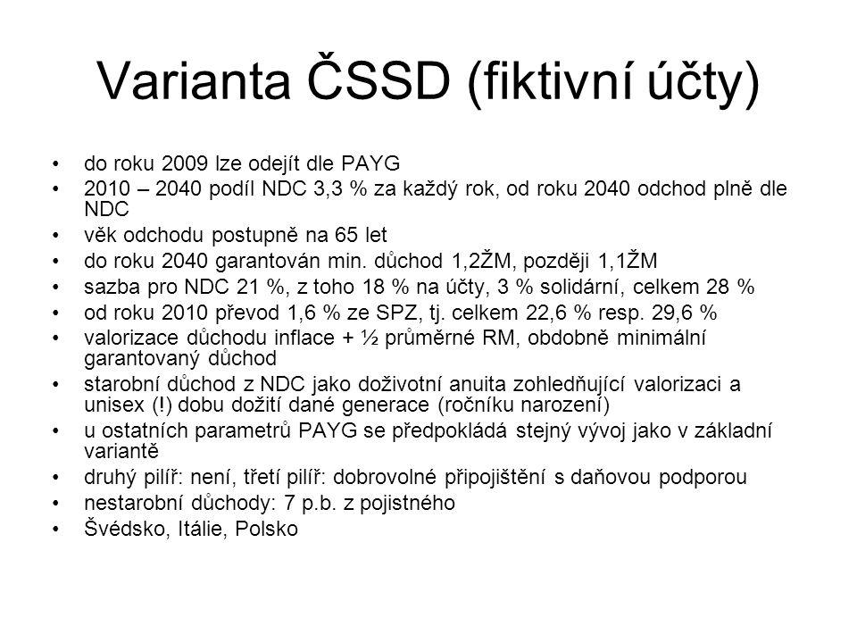 Varianta ČSSD (fiktivní účty) do roku 2009 lze odejít dle PAYG 2010 – 2040 podíl NDC 3,3 % za každý rok, od roku 2040 odchod plně dle NDC věk odchodu