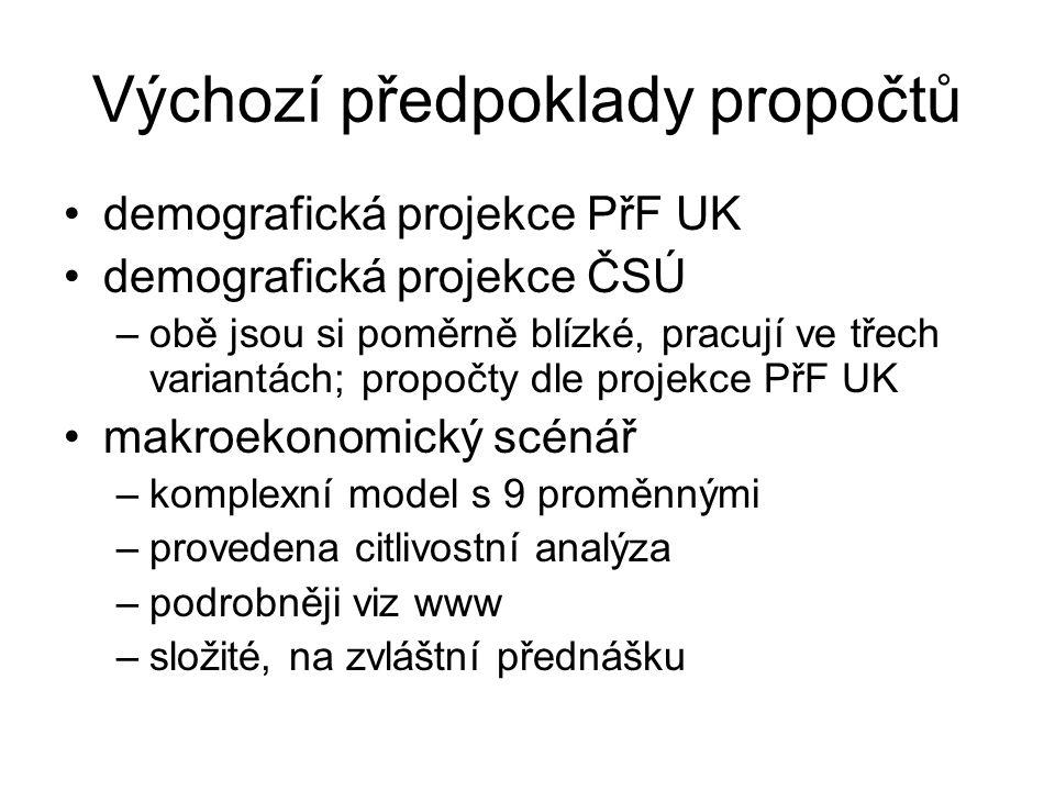 Výchozí předpoklady propočtů demografická projekce PřF UK demografická projekce ČSÚ –obě jsou si poměrně blízké, pracují ve třech variantách; propočty