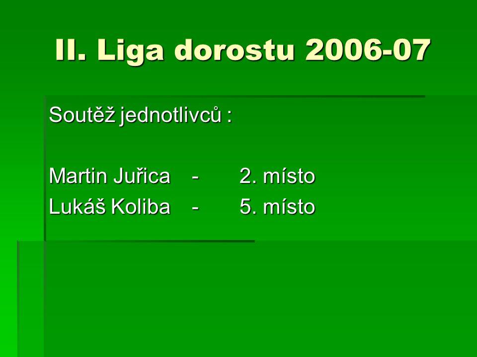 II. Liga dorostu 2006-07 Soutěž jednotlivců : Martin Juřica-2. místo Lukáš Koliba-5. místo