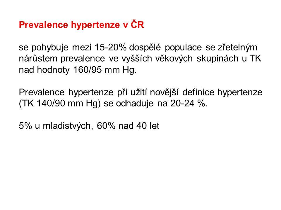 Prevalence hypertenze v ČR se pohybuje mezi 15-20% dospělé populace se zřetelným nárůstem prevalence ve vyšších věkových skupinách u TK nad hodnoty 16