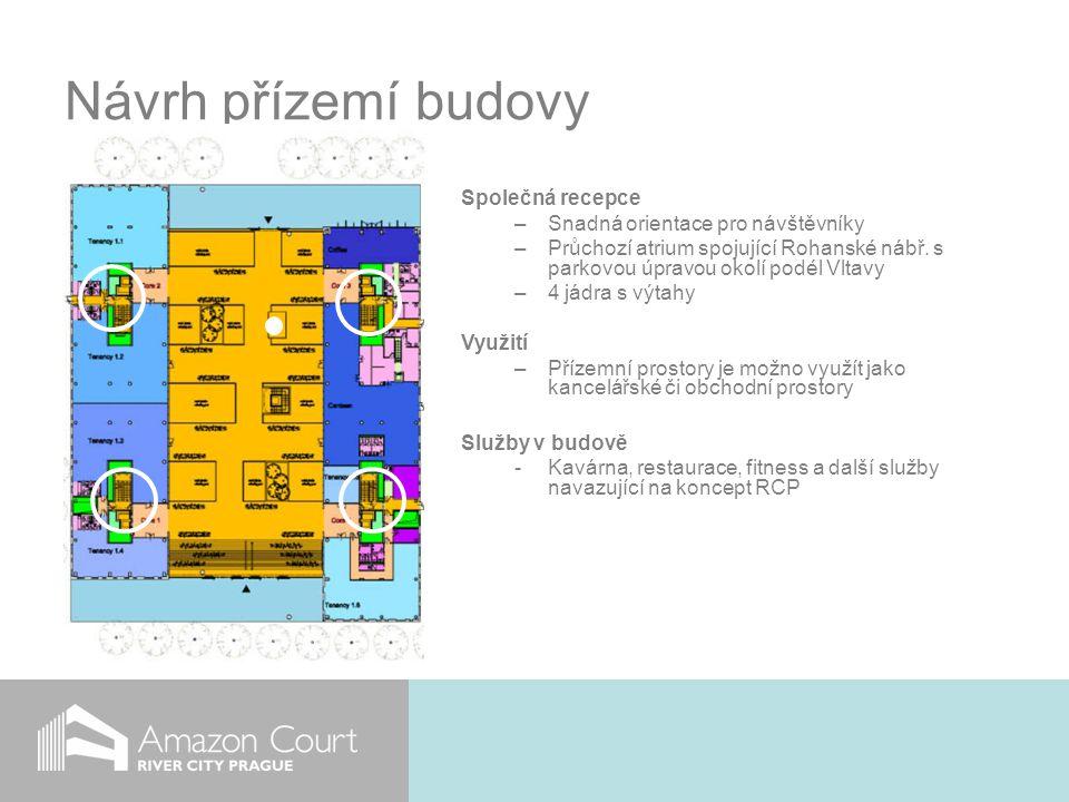 Návrh přízemí budovy Společná recepce –Snadná orientace pro návštěvníky –Průchozí atrium spojující Rohanské nábř.