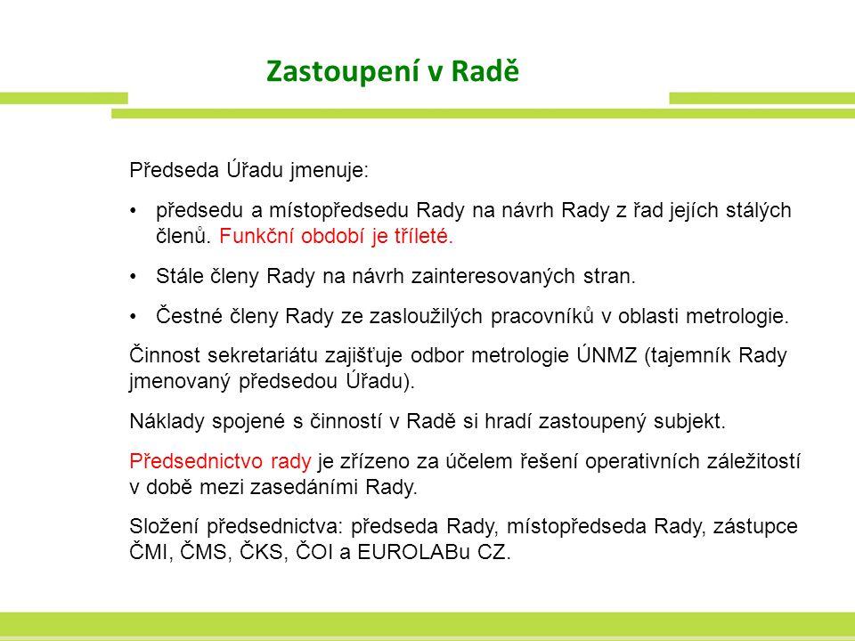 Aktuální složení RPM Prof.Ing. Jaroslav Boháček, DrSc.