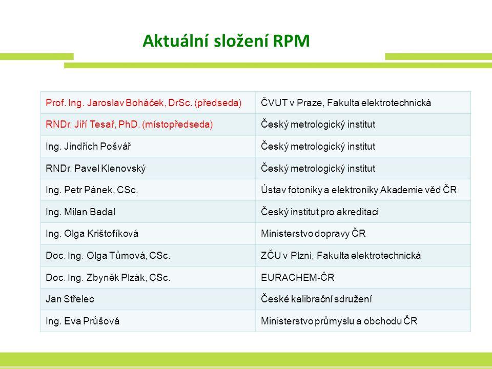 Aktuální složení RPM Prof. Ing. Jaroslav Boháček, DrSc. (předseda)ČVUT v Praze, Fakulta elektrotechnická RNDr. Jiří Tesař, PhD. (místopředseda)Český m