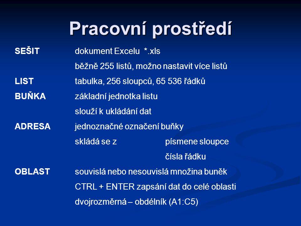 SEŠITdokument Excelu *.xls běžně 255 listů, možno nastavit více listů LISTtabulka, 256 sloupců, 65 536 řádků BUŇKA základní jednotka listu slouží k uk