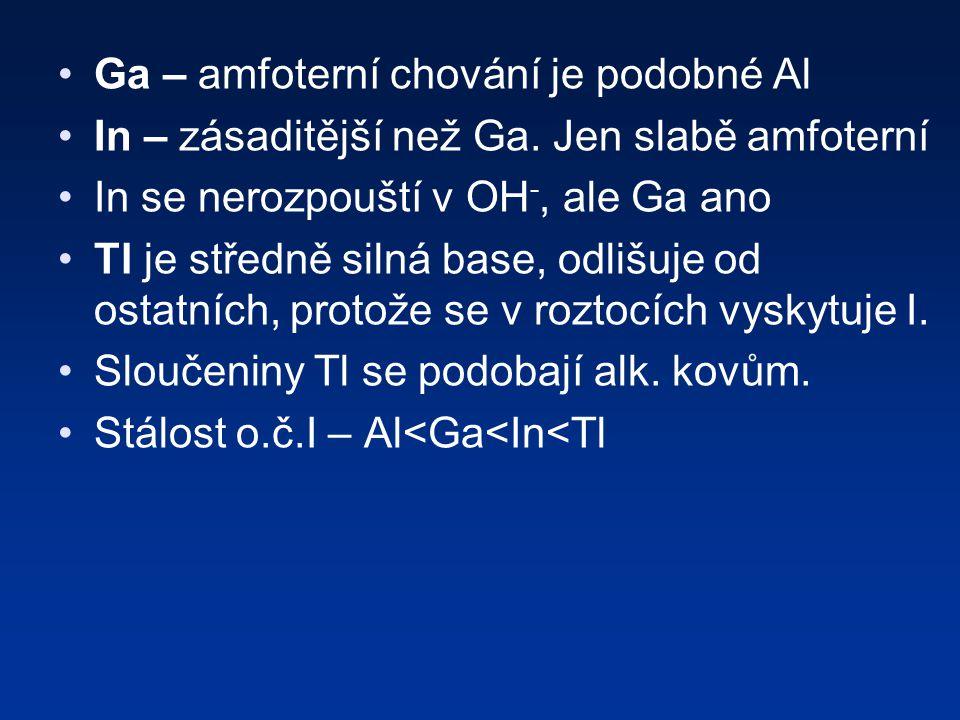 Ga – amfoterní chování je podobné Al In – zásaditější než Ga.
