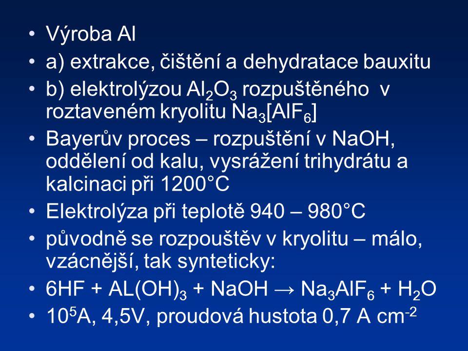 Výroba Al a) extrakce, čištění a dehydratace bauxitu b) elektrolýzou Al 2 O 3 rozpuštěného v roztaveném kryolitu Na 3 [AlF 6 ] Bayerův proces – rozpuštění v NaOH, oddělení od kalu, vysrážení trihydrátu a kalcinaci při 1200°C Elektrolýza při teplotě 940 – 980°C původně se rozpouštěv v kryolitu – málo, vzácnější, tak synteticky: 6HF + AL(OH) 3 + NaOH → Na 3 AlF 6 + H 2 O 10 5 A, 4,5V, proudová hustota 0,7 A cm -2