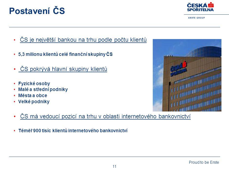 E R S T E G R O U P Proud to be Erste 11 Postavení ČS ČS je největší bankou na trhu podle počtu klientů 5,3 milionu klientů celé finanční skupiny ČS Č