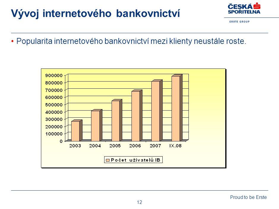 E R S T E G R O U P Proud to be Erste 12 Vývoj internetového bankovnictví Popularita internetového bankovnictví mezi klienty neustále roste.