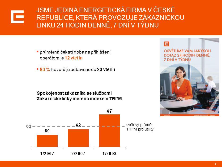 1 JSME JEDINÁ ENERGETICKÁ FIRMA V ČESKÉ REPUBLICE, KTERÁ PROVOZUJE ZÁKAZNICKOU LINKU 24 HODIN DENNĚ, 7 DNÍ V TÝDNU  průměrná čekací doba na přihlášen