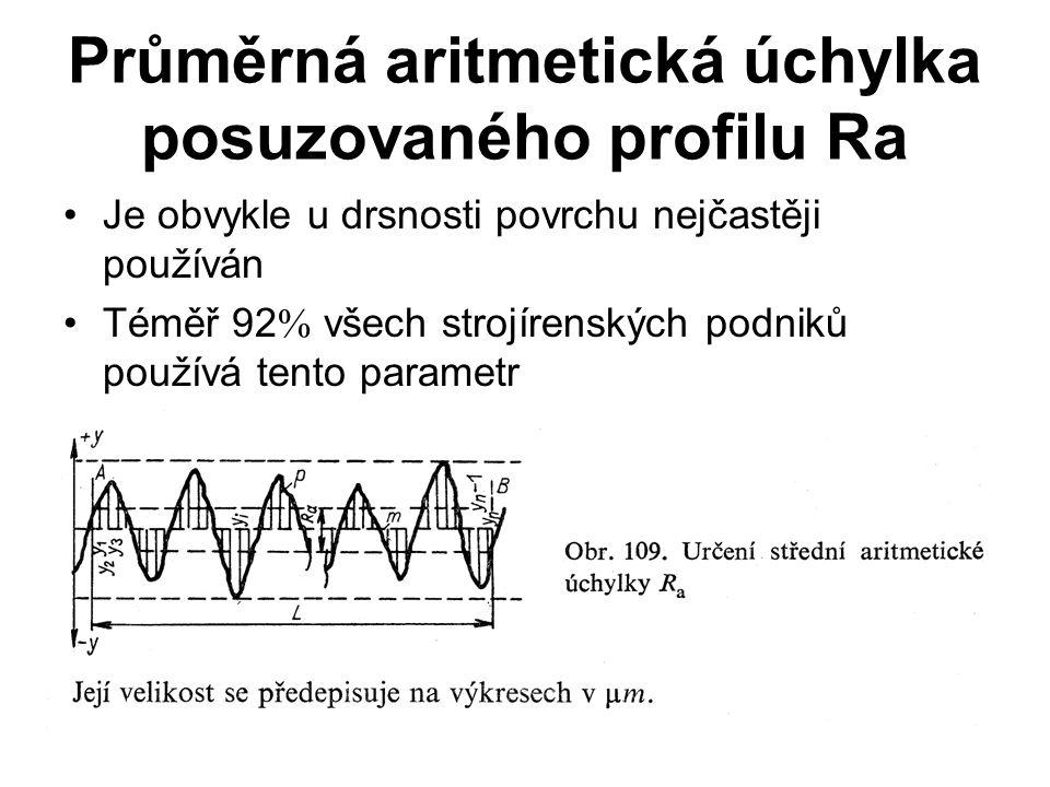 Průměrná aritmetická úchylka posuzovaného profilu Ra Je obvykle u drsnosti povrchu nejčastěji používán Téměř 92  všech strojírenských podniků používá