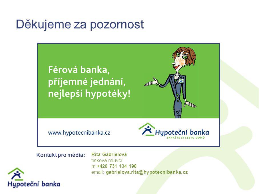 Děkujeme za pozornost Rita Gabrielová tisková mluvčí m +420 731 134 198 email: gabrielova.rita@hypotecnibanka.cz Kontakt pro média: