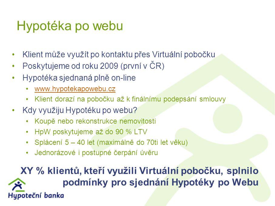 Hypotéka po webu Klient může využít po kontaktu přes Virtuální pobočku Poskytujeme od roku 2009 (první v ČR) Hypotéka sjednaná plně on-line www.hypotekapowebu.cz Klient dorazí na pobočku až k finálnímu podepsání smlouvy Kdy využiju Hypotéku po webu.