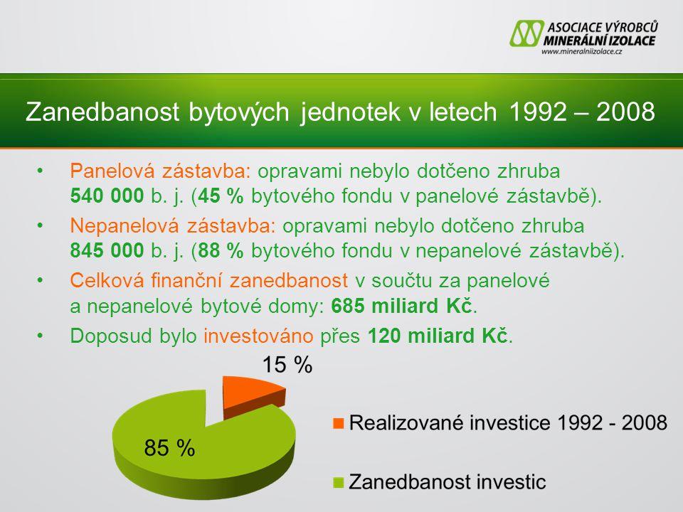 Zanedbanost bytových jednotek v letech 1992 – 2008 Panelová zástavba: opravami nebylo dotčeno zhruba 540 000 b.