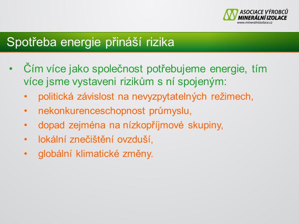Spotřeba energie přináší rizika Čím více jako společnost potřebujeme energie, tím více jsme vystaveni rizikům s ní spojeným: politická závislost na nevyzpytatelných režimech, nekonkurenceschopnost průmyslu, dopad zejména na nízkopříjmové skupiny, lokální znečištění ovzduší, globální klimatické změny.