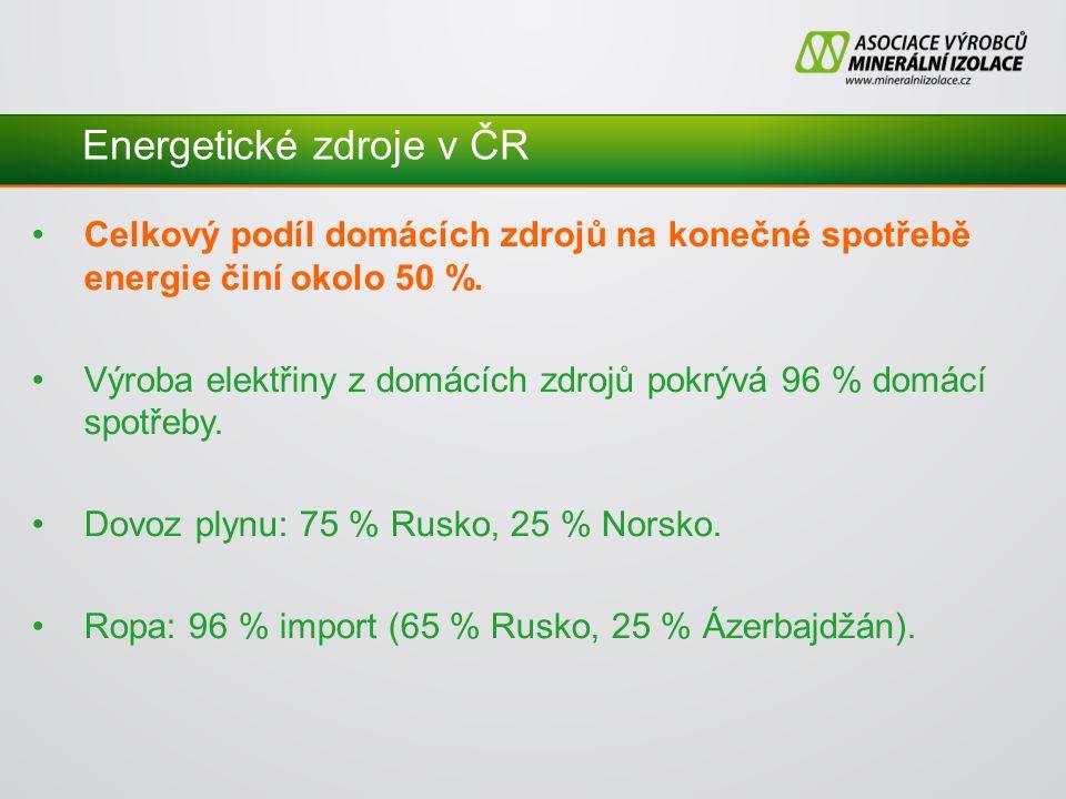 Energetické zdroje v ČR Celkový podíl domácích zdrojů na konečné spotřebě energie činí okolo 50 %.