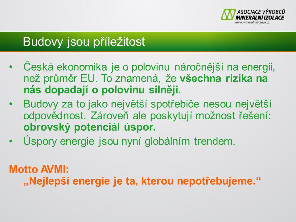 Budovy jsou příležitost Česká ekonomika je o polovinu náročnější na energii, než průměr EU.