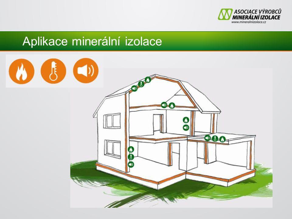 Aplikace minerální izolace