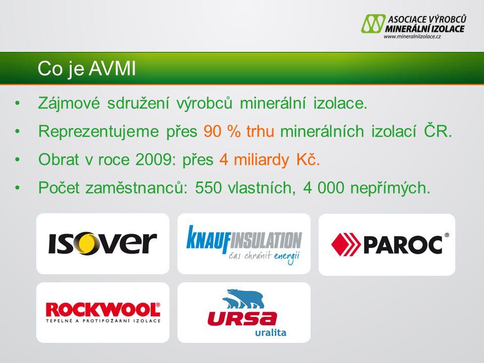 Hlavní cíle AVMI Podpora využití minerálních izolací jako efektivního nástroje pro: snižování spotřeby energie budov, zlepšování jejich protipožární a akustické ochrany, zvyšování udržitelnosti výstavby.