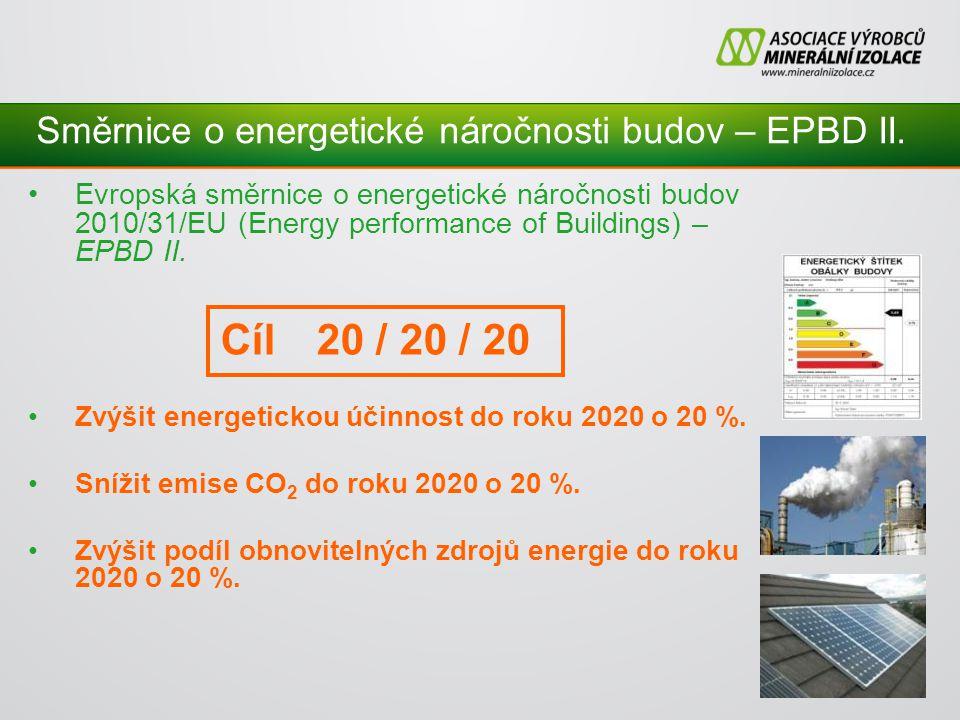 Směrnice o energetické náročnosti budov – EPBD II.