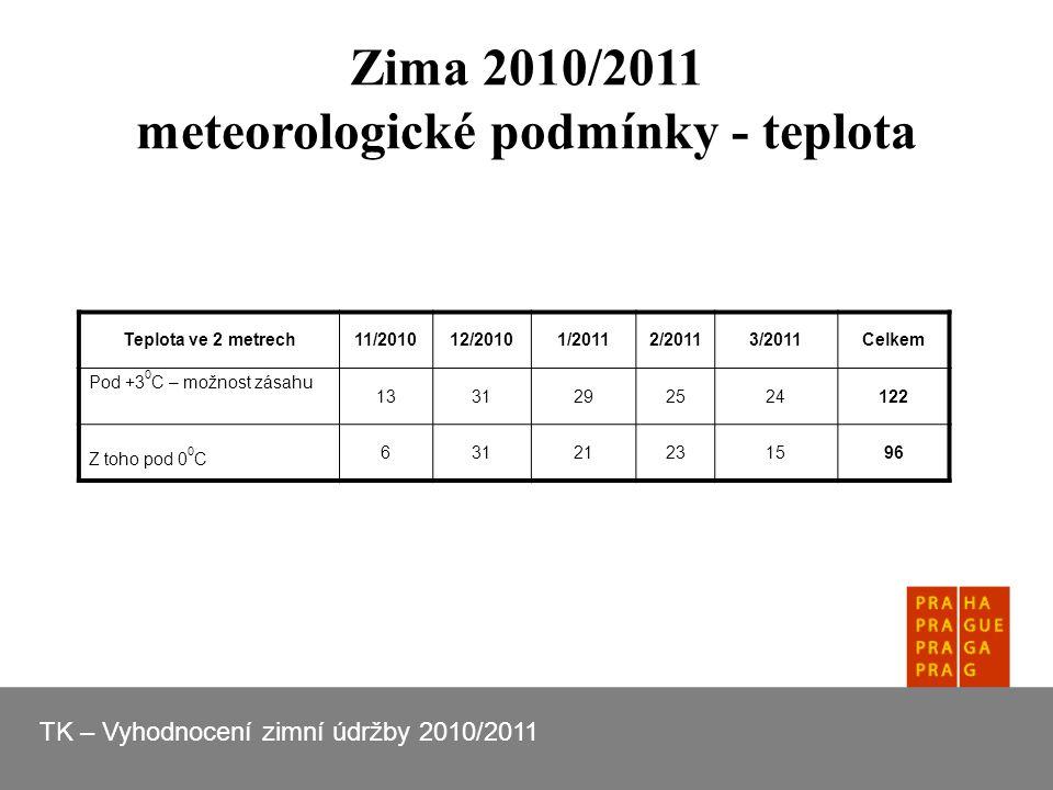 Zima 2010/2011 meteorologické podmínky - teplota Teplota ve 2 metrech11/201012/20101/20112/20113/2011Celkem Pod +3 0 C – možnost zásahu 1331292524122 Z toho pod 0 0 C 63121231596 TK – Vyhodnocení zimní údržby 2010/2011