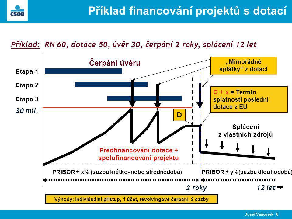 """Josef Vaňousek 6 Příklad financování projektů s dotací Etapa 1 Etapa 2 Etapa 3 Čerpání úvěru PRIBOR + x% (sazba krátko- nebo střednědobá)PRIBOR + y%(sazba dlouhodobá) Předfinancování dotace + spolufinancování projektu Splácení z vlastních zdrojů D + x = Termín splatnosti poslední dotace z EU """"Mimořádné splátky z dotací D Výhody: individuální přístup, 1 účet, revolvingové čerpání, 2 sazby Příklad: RN 60, dotace 50, úvěr 30, čerpání 2 roky, splácení 12 let 30 mil."""