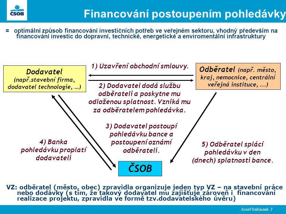 Josef Vaňousek 7 Financování postoupením pohledávky = optimální způsob financování investičních potřeb ve veřejném sektoru, vhodný především na financování investic do dopravní, technické, energetické a enviromentální infrastruktury Dodavatel (např.stavební firma, dodavatel technologie, …) Odběratel (např.