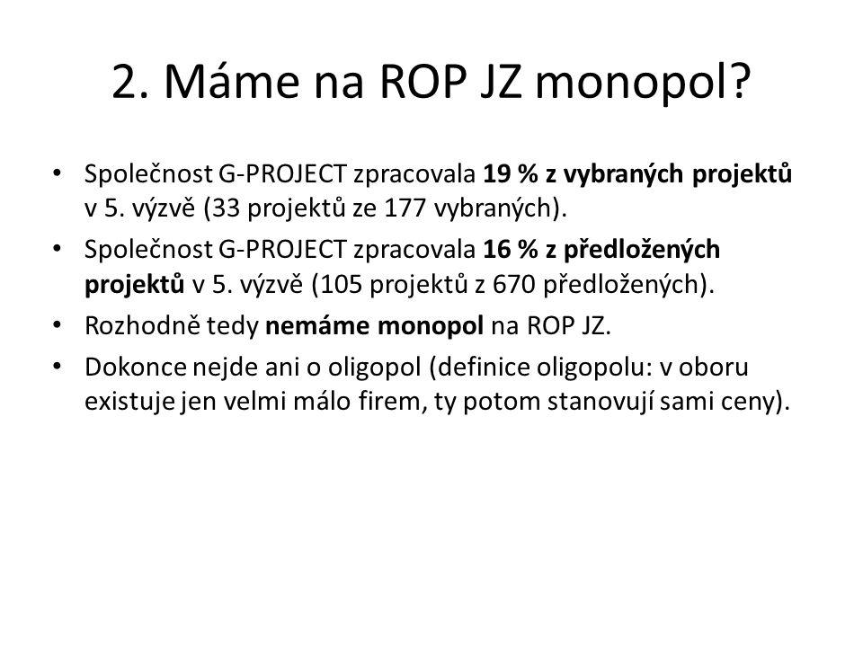 2. Máme na ROP JZ monopol. Společnost G-PROJECT zpracovala 19 % z vybraných projektů v 5.