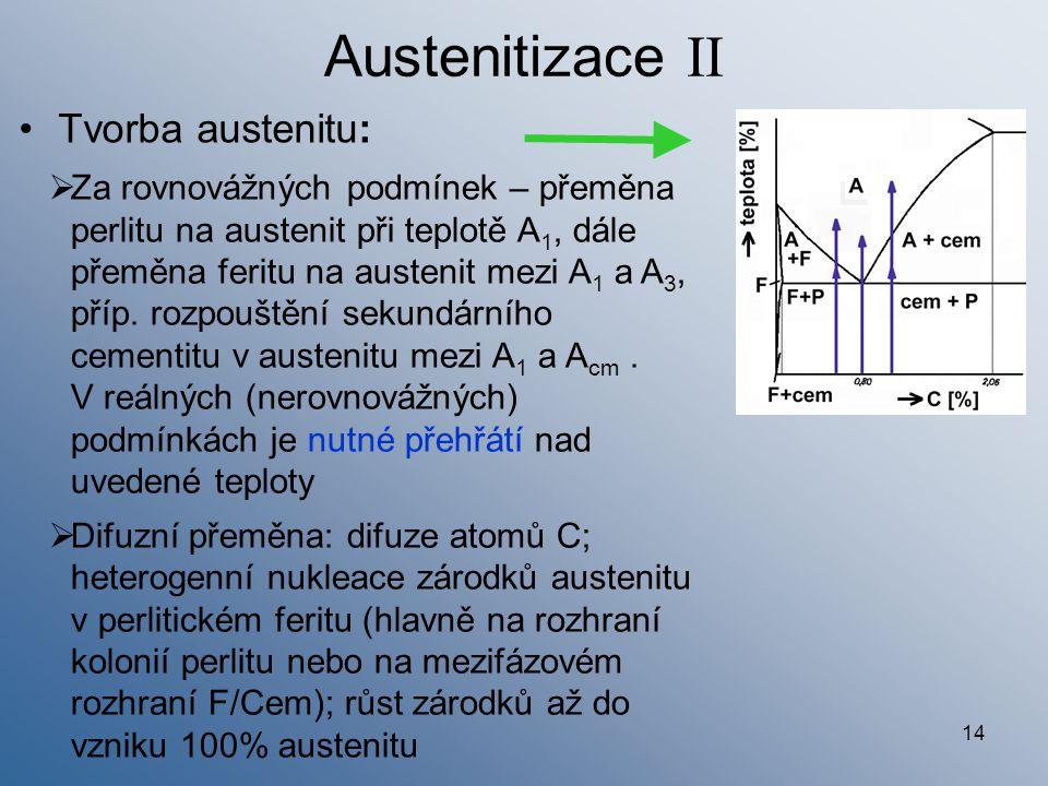 14 Austenitizace II Tvorba austenitu:  Za rovnovážných podmínek – přeměna perlitu na austenit při teplotě A 1, dále přeměna feritu na austenit mezi A
