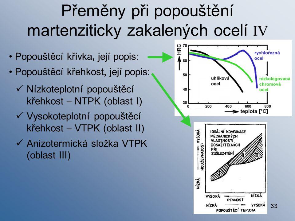 33 Přeměny při popouštění martenziticky zakalených ocelí IV Nízkoteplotní popouštěcí křehkost – NTPK (oblast I) Vysokoteplotní popouštěcí křehkost – V