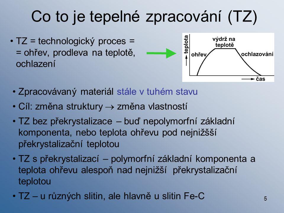 5 Zpracovávaný materiál stále v tuhém stavu Cíl: změna struktury  změna vlastností TZ bez překrystalizace – buď nepolymorfní základní komponenta, neb