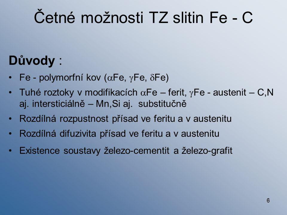 6 Četné možnosti TZ slitin Fe - C Důvody : Fe - polymorfní kov (  Fe,  Fe,  Fe) Tuhé roztoky v modifikacích  Fe – ferit,  Fe - austenit – C,N aj.