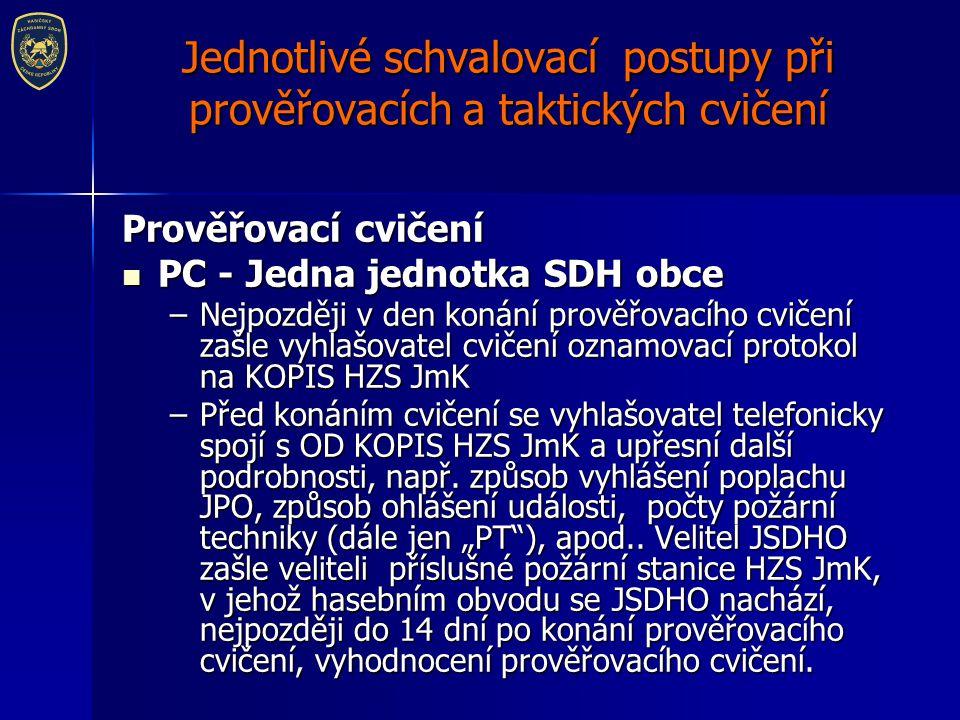 Jednotlivé schvalovací postupy při prověřovacích a taktických cvičení Prověřovací cvičení PC - Dvě a více jednotek SDH obcí PC - Dvě a více jednotek SDH obcí –Vyhlašovatel prověřovacího cvičení pro více JSDHO zašle veliteli příslušné PS HZS JmK, v jehož hasebním obvodu se bude cvičení konat, e-mailem oznamovací protokol o konání prověřovacího cvičení (viz příloha č.