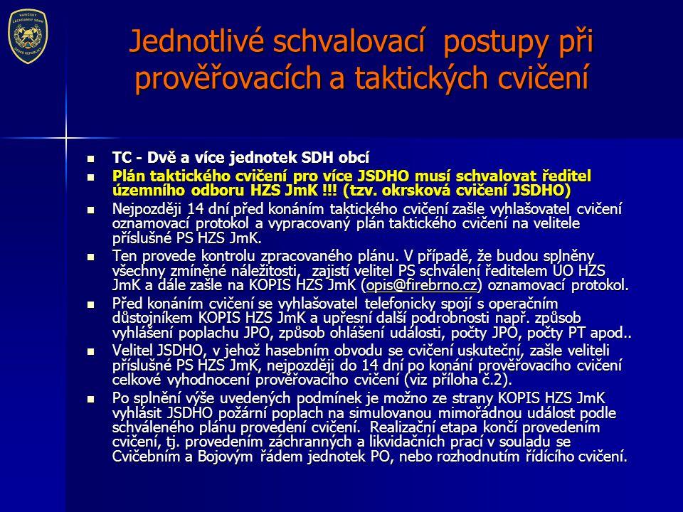 Jednotlivé schvalovací postupy při prověřovacích a taktických cvičení TC - Dvě a více jednotek SDH obcí TC - Dvě a více jednotek SDH obcí Plán taktick