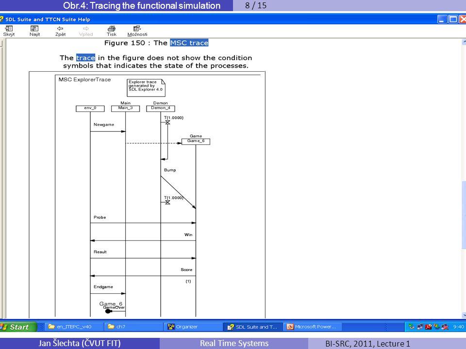 Jan Šlechta (ČVUT FIT)BI-SRC, 2011, Lecture 1Real Time Systems Vodopádový model 2.3 Vodopádový model 9 / 15 znamená postupné zpřesňování Požadavků, Analýzy, Návrhu a Implementace shora dolu, kde každé zpřesnění zanechá implikační spoj a umožňuje tak rekonstruovat logické chyby ve včasných fázích projekce; aniž bychom museli implementovat kód do cílového prostředí, můžeme chyby odhalovat simulací v hostujícím prostředí; V systémech reálného času vyniká především dynamika a odhalování dynamických chyb jako jsou zablokování (deadlocky ), nedoručené signály, nežádoucí timeouty, ztráta parametrů, nevytvoření instance procesu apod.