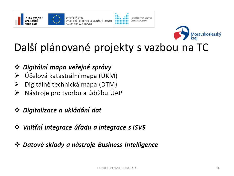 Další plánované projekty s vazbou na TC  Digitální mapa veřejné správy  Účelová katastrální mapa (UKM)  Digitálně technická mapa (DTM)  Nástroje pro tvorbu a údržbu ÚAP  Digitalizace a ukládání dat  Vnitřní integrace úřadu a integrace s ISVS  Datové sklady a nástroje Business Intelligence 10EUNICE CONSULTING a.s.