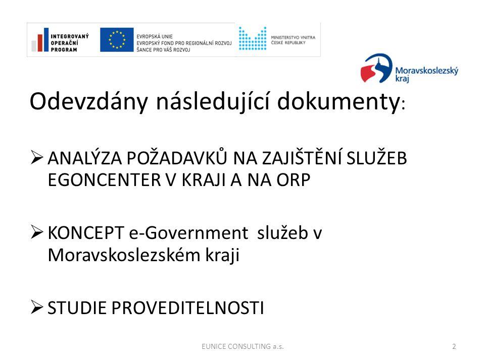 Odevzdány následující dokumenty :  ANALÝZA POŽADAVKŮ NA ZAJIŠTĚNÍ SLUŽEB EGONCENTER V KRAJI A NA ORP  KONCEPT e-Government služeb v Moravskoslezském kraji  STUDIE PROVEDITELNOSTI 2EUNICE CONSULTING a.s.