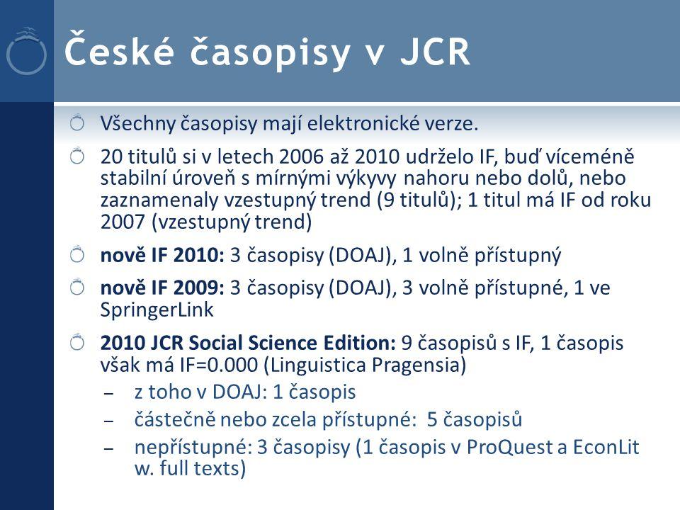 České časopisy v JCR Všechny časopisy mají elektronické verze.