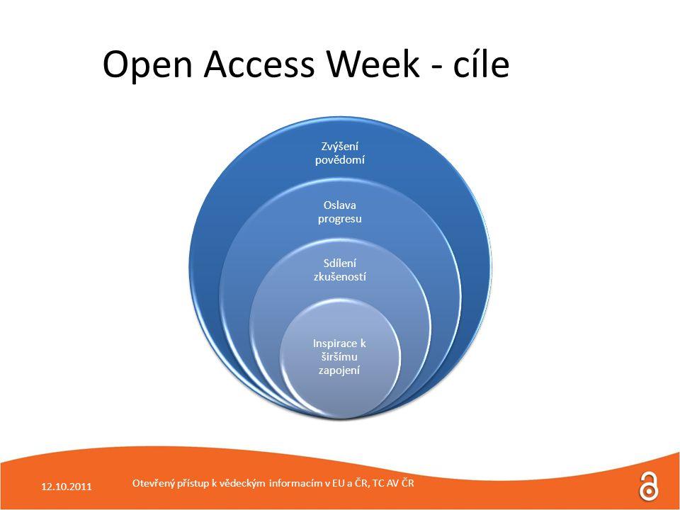 Otevřený přístup k vědeckým informacím v EU a ČR, TC AV ČR Open Access Week - cíle Zvýšení povědomí Oslava progresu Sdílení zkušeností Inspirace k širšímu zapojení