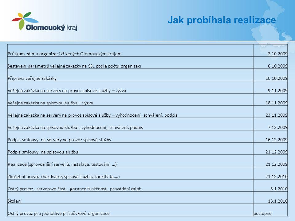 Jak probíhala realizace Průzkum zájmu organizací zřízených Olomouckým krajem2.10.2009 Sestavení parametrů veřejné zakázky na SSL podle počtu organizac