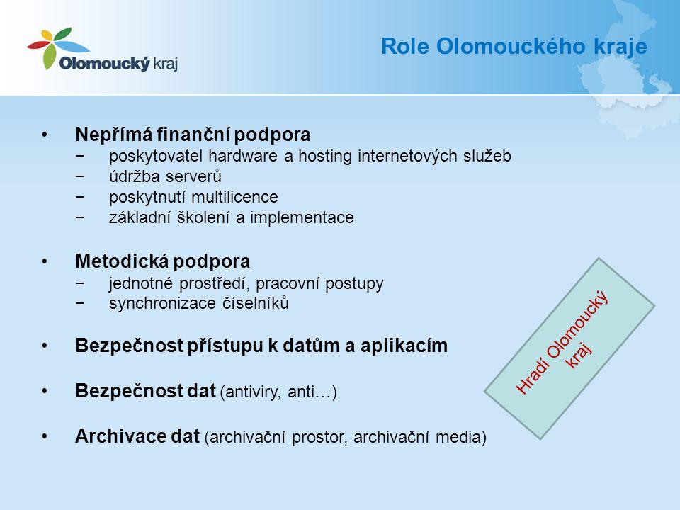 Role Olomouckého kraje Nepřímá finanční podpora −poskytovatel hardware a hosting internetových služeb −údržba serverů −poskytnutí multilicence −základ