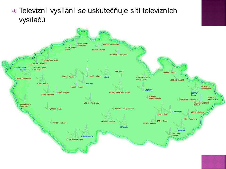  Televizní vysílání se uskutečňuje sítí televizních vysílačů  Televizní signál (vyzařovaný anténou vysílače ) má dvě oddělené složky:  1. obrazovou