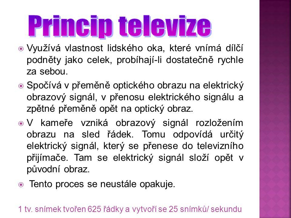ČERNOBÍLÁ TV  Přenos informace o jasu BAREVNÁ TV  Přenos informace o jasu a barvě (tón,sytost).