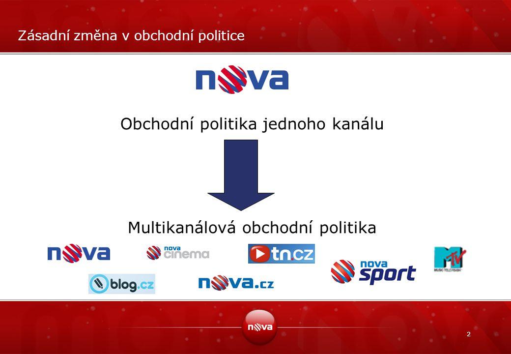 """13 Cenové pobídky v roce 2009 V případě uzavření závazku umístit minimálně 4 % 6 % 8 % z potvrzeného dodatku do """"ostatních mediálních kanálů , potom uplatníme 1% slevový discount na referenční CPP Nova/NC 2% slevový discount na referenční CPP Nova/NC 3% slevový discount na referenční CPP Nova/NC Dvoufázový systém pobídek pro útraty v ostatních mediálních kanálech Roční cenová pobídka za útraty Měsíční cenová pobídka za útraty V případě,že klient investuje v daném měsíci alespoň 5% 7% z celkově umístěného měsíčního obejmu v CET21 do """"ostatních mediálních kanalů , potom obdrží 2% slevový discount na referenční CPP Nova/NC 3% slevový discount na referenční CPP Nova/NC O měsíční bonus musí klient zažádat před začátkem vysílání měsíčních kampaní"""