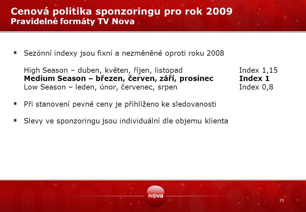 21 Cenová politika sponzoringu pro rok 2009 Pravidelné formáty TV Nova  Sezónní indexy jsou fixní a nezměněné oproti roku 2008 High Season – duben, k
