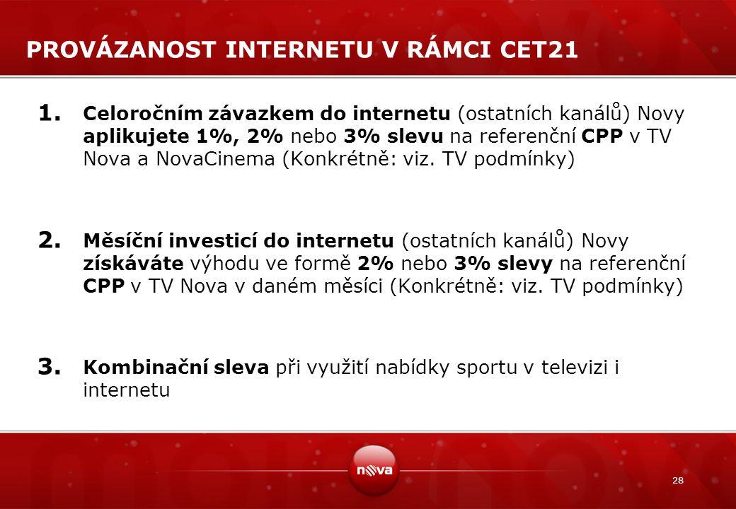28 PROVÁZANOST INTERNETU V RÁMCI CET21 1. Celoročním závazkem do internetu (ostatních kanálů) Novy aplikujete 1%, 2% nebo 3% slevu na referenční CPP v