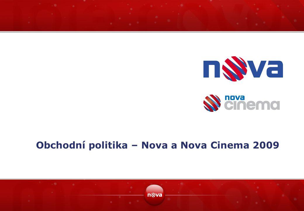 34 BLOG.cz Nestandardní formy komunikace Cílová skupina mladých