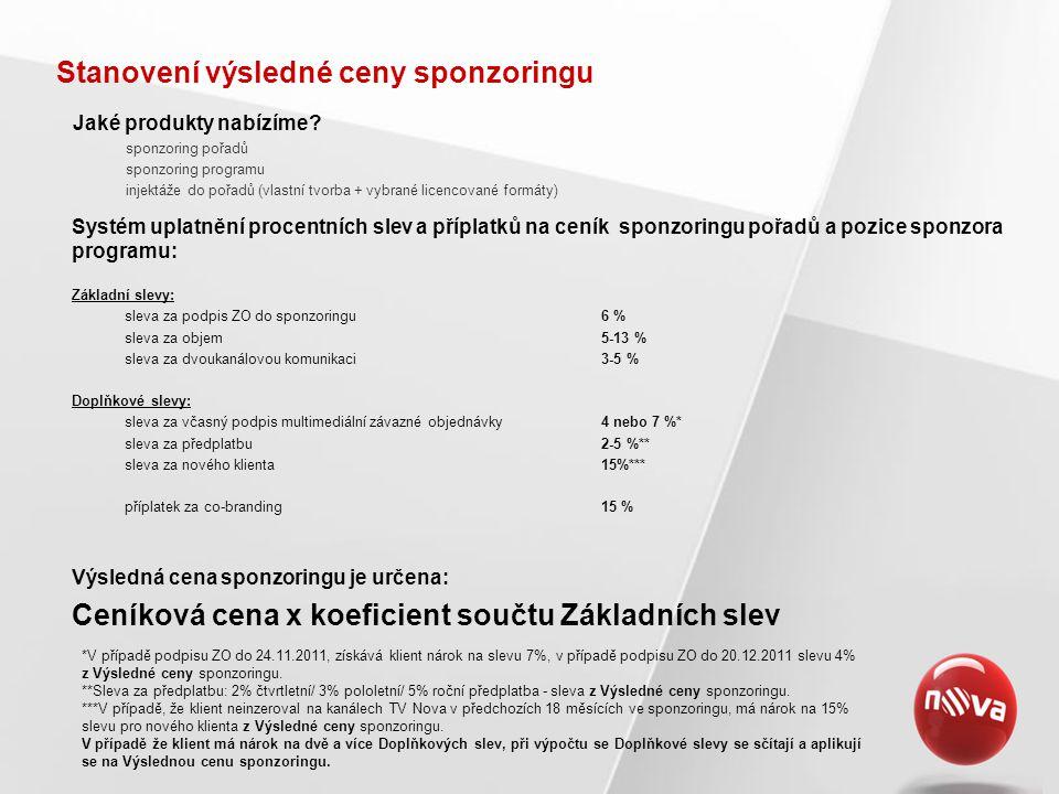 Stanovení výsledné ceny sponzoringu Systém uplatnění procentních slev a příplatků na ceník sponzoringu pořadů a pozice sponzora programu: Základní sle